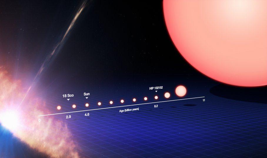 Žvilgsnis į Saulės ateitį: astronomai atrado 4 mlrd. metų senesnę Saulės dvynę