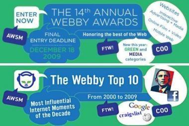 """Tarp dešimtmečio įvykių internete – """"Wikipedia"""", """"Flash player"""" ir """"Napster"""""""