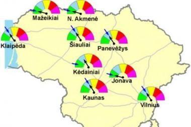 Klaipėdos oras švarus