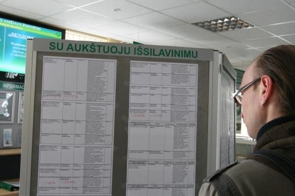 Klaipėdos darbo birža: nedarbas minimaliai sumažėjo