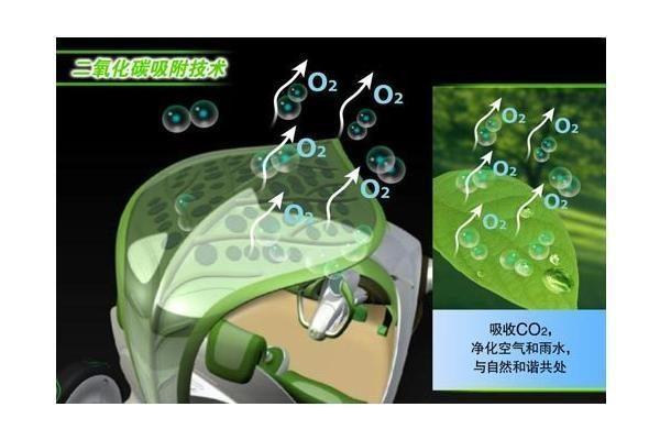 Deguonį gaminantis automobilis – jau realybė