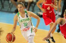 16-metės Lietuvos krepšininkės pergale pradėjo Europos čempionatą