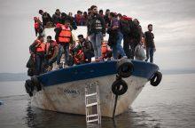 JT migracijos paktas: pagrindiniai aspektai